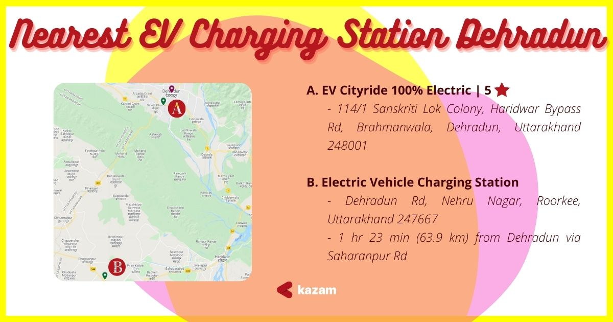 AC Charger, DC Charger, Kazam EV, Kazam Chargers, Ev Charging Stations, EV Charging Station, Kazam EV Chargers, EV Charging Station, EV Charger, Electric Vehicle Charging Station, startups, startup, renewable mobility, Kazam EV, Best Charging Stations, Best EV chargers, PAN India, Kazam AC Chargers, Electric Bike, Electric two-wheeler, Electric car, Dehradun, Uttarakhand EV Policy 2019, Uttarakhand EV, Uttarakhand, India, Fame II, UPES