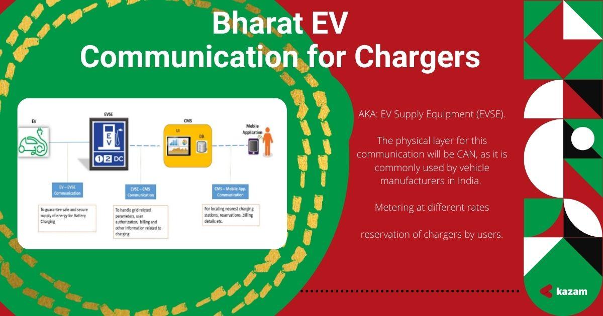 Bharat EV and FAME II