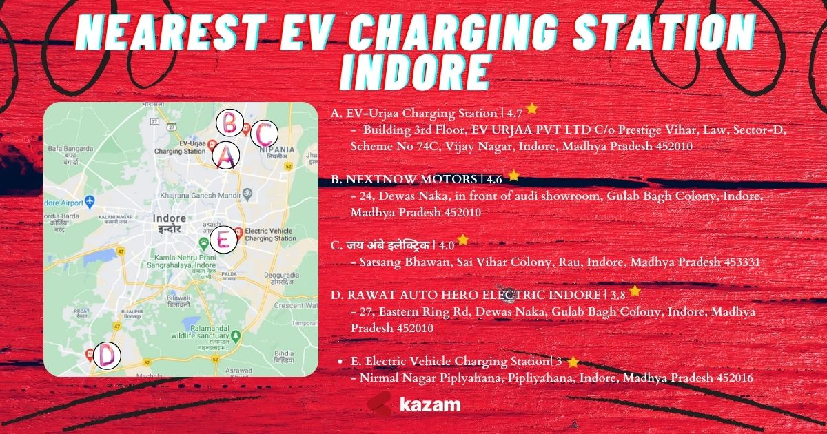 Atal Indore City Transport Services (AICTSL), Indore Municipal Corporation (IMC), Indore, AC Charger, DC Charger, Kazam EV, Kazam Chargers, Ev Charging Stations, EV Charging Station, Kazam EV Chargers, EV Charging Station, EV Charger, Electric Vehicle Charging Station, startups, startup, renewable mobility accessible, renewable mobility, Kazam EV, Best Charging Stations, Best EV chargers, PAN India, Kazam AC Chargers, Electric Bike, Electric two-wheeler, Indore EV,Madhya Pradesh Electric Vehicle (EV) Policy 2019,Madhya Pradesh Electric Vehicle,Madhya Pradesh