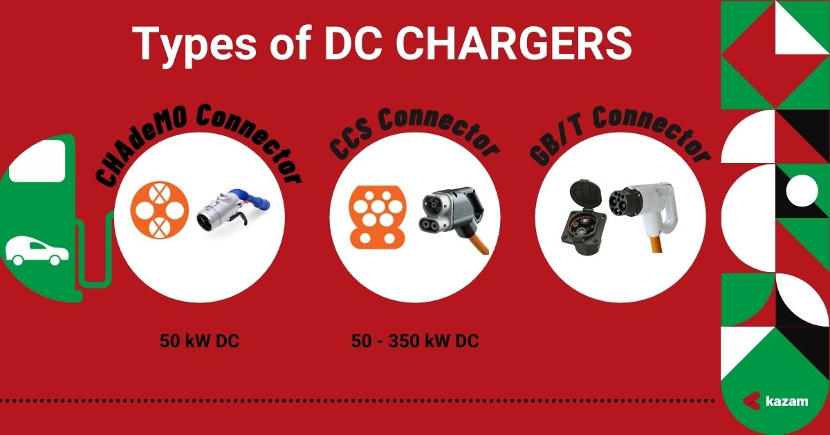 CHAdeMO,CCS,GB/T - BYD,Supercharger