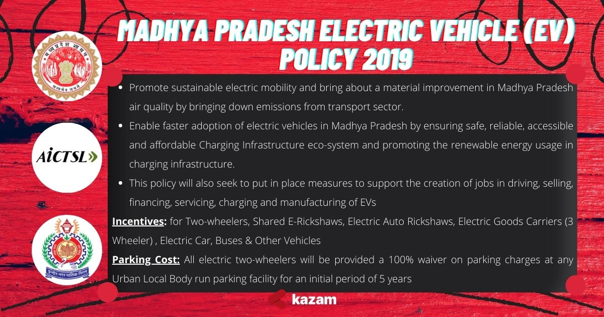 Atal Indore City Transport Services (AICTSL), Indore Municipal Corporation (IMC), Indore, AC Charger, DC Charger, Kazam EV, Kazam Chargers, Ev Charging Stations, EV Charging Station, Kazam EV Chargers, EV Charging Station, EV Charger, Electric Vehicle Charging Station, startups, startup, renewable mobility accessible, renewable mobility, Kazam EV, Best Charging Stations, Best EV chargers, PAN India, Kazam AC Chargers, Electric Bike, Electric two-wheeler, Indore EV, Madhya Pradesh Electric Vehicle (EV) Policy 2019, Madhya Pradesh Electric Vehicle, Madhya Pradesh